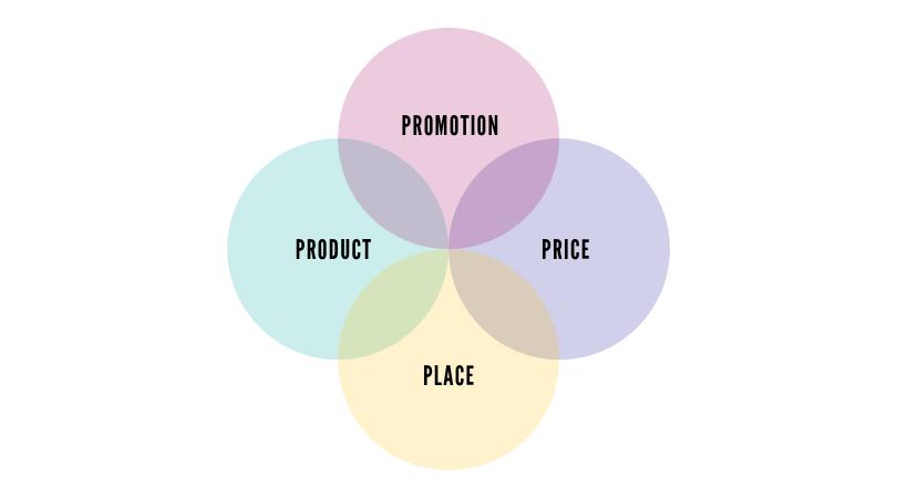Quelle stratégie marketing pour son livre numérique ?